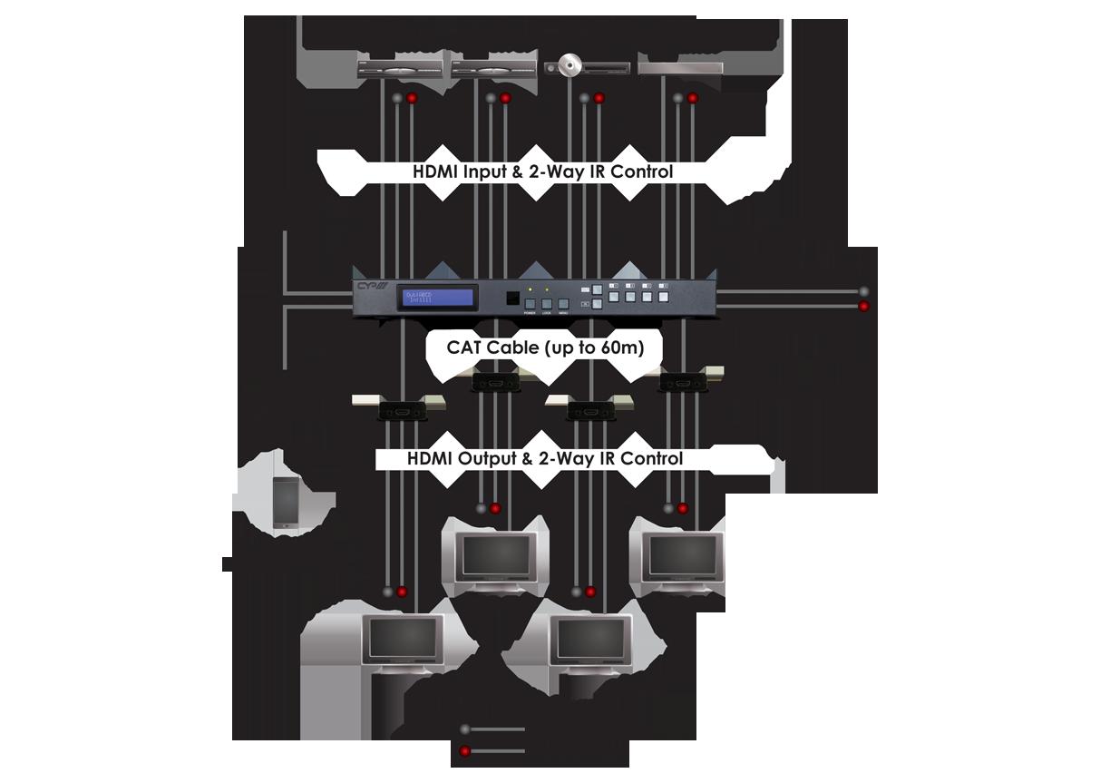 Pu 44xl Kit Express Installation 4 X Hdbaset Lite Matrix Ir Receiver Circuit Diagram Rear S Trans Schem